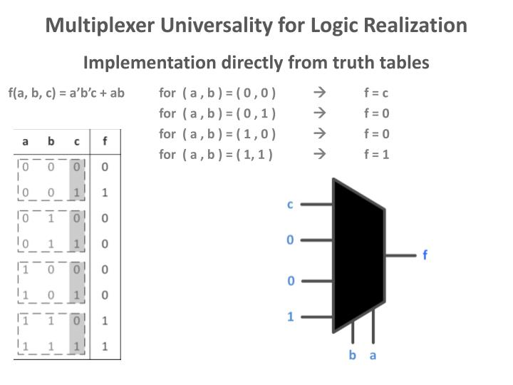 Multiplexer Universality for Logic Realization