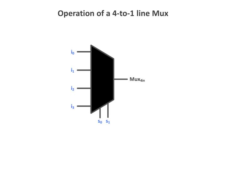 Operation of a 4-to-1 line Mux