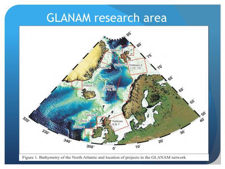 GLANAM research area