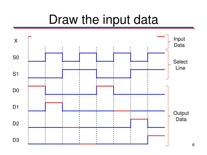 Draw the input data
