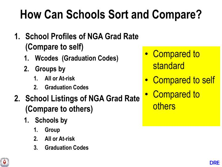 How Can Schools Sort and Compare?