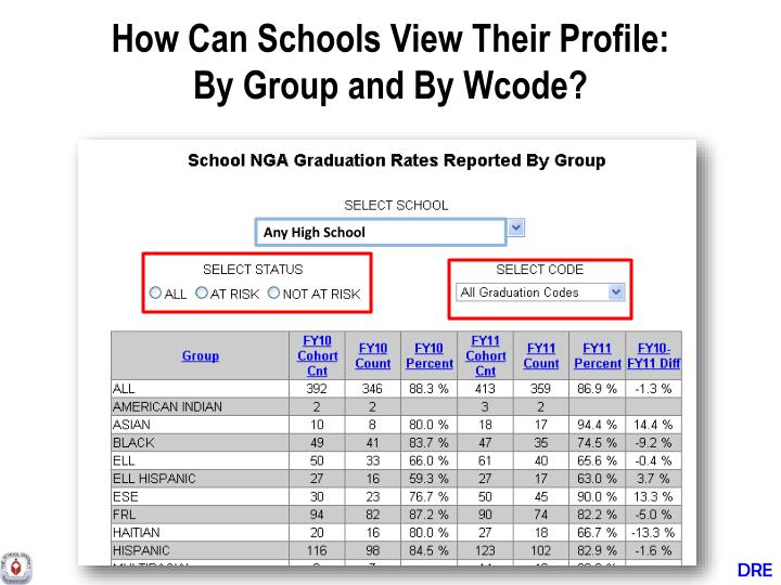 How Can Schools View Their Profile: