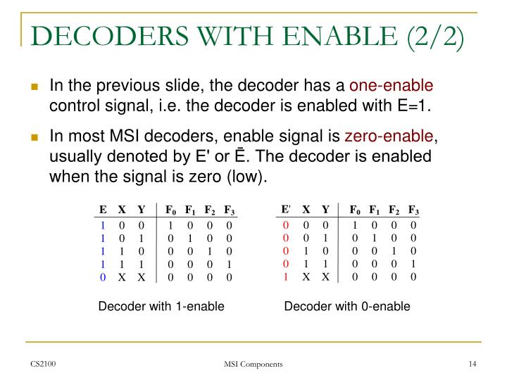 Decoder with 1-enable