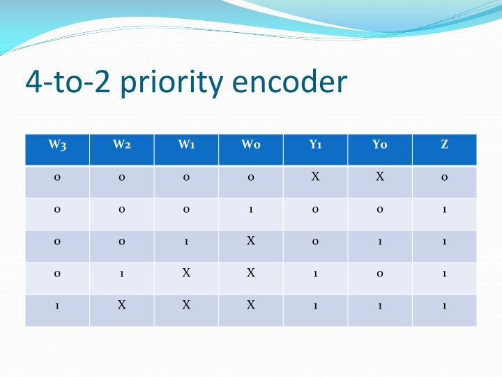 4-to-2 priority encoder