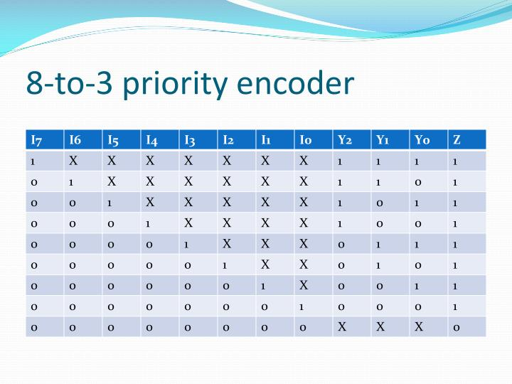8-to-3 priority encoder