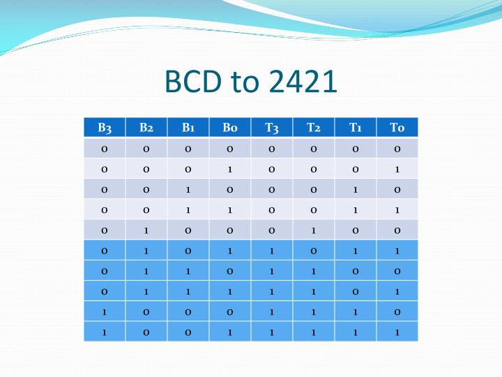 BCD to 2421