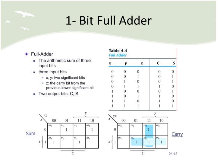 1- Bit Full Adder