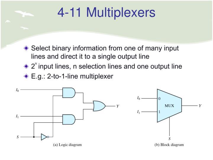4-11 Multiplexers