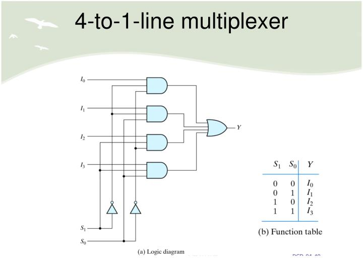 4-to-1-line multiplexer