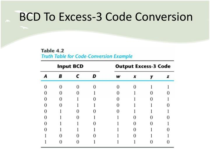 BCD To Excess-3 Code Conversion