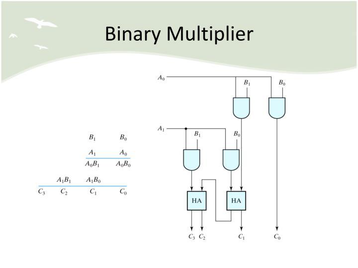 Binary Multiplier