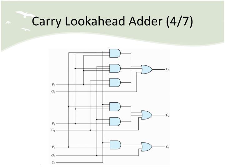 Carry Lookahead Adder (4/7)