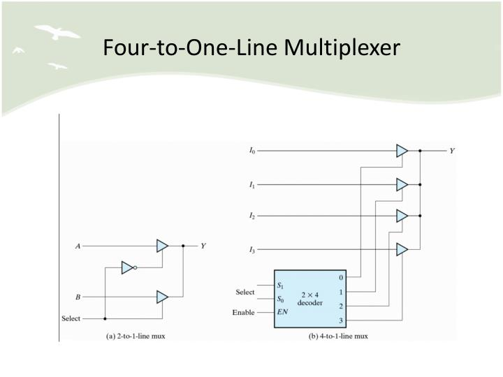 Four-to-One-Line Multiplexer