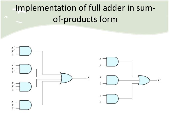 Implementation of full adder in sum-of-products form