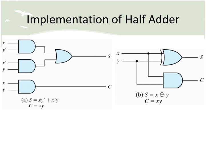Implementation of Half Adder