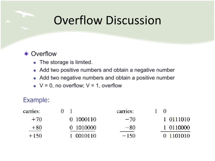 Overflow Discussion