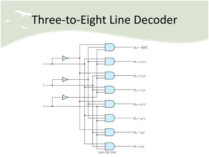 Three-to-Eight Line Decoder