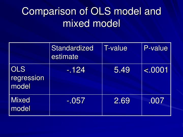 Comparison of OLS model and mixed model