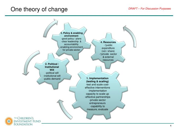 One theory of change