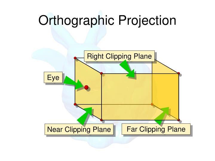 Near Clipping Plane