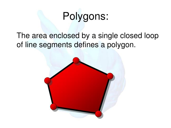 Polygons:
