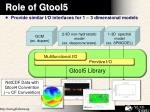 role of gtool5