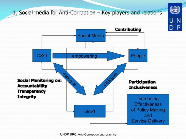 1. Social media for Anti-Corruption – Key players and relations