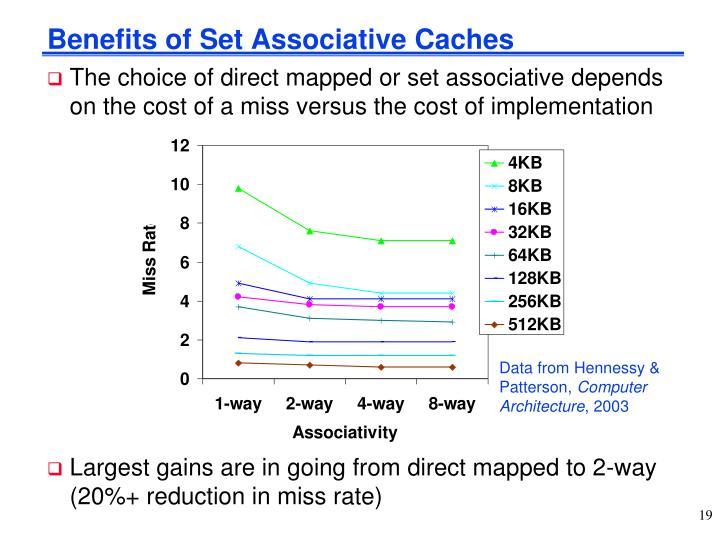 Benefits of Set Associative Caches