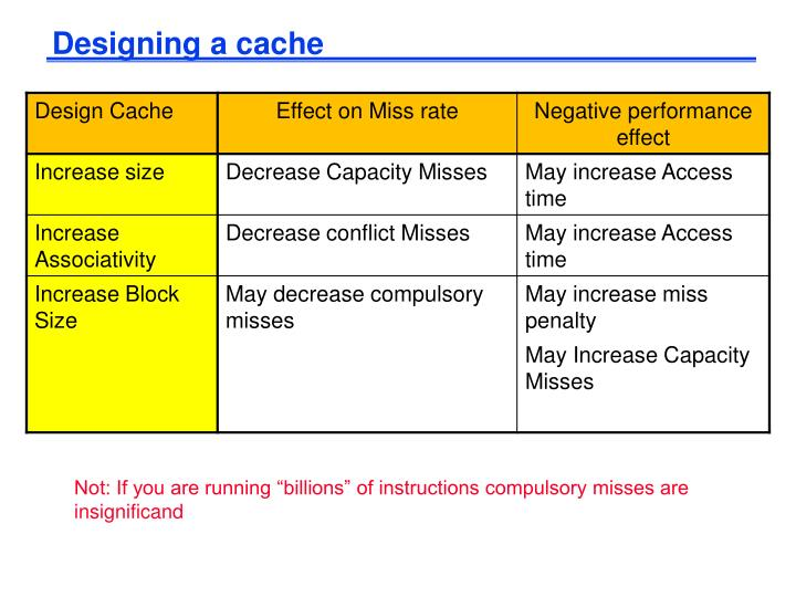 Designing a cache