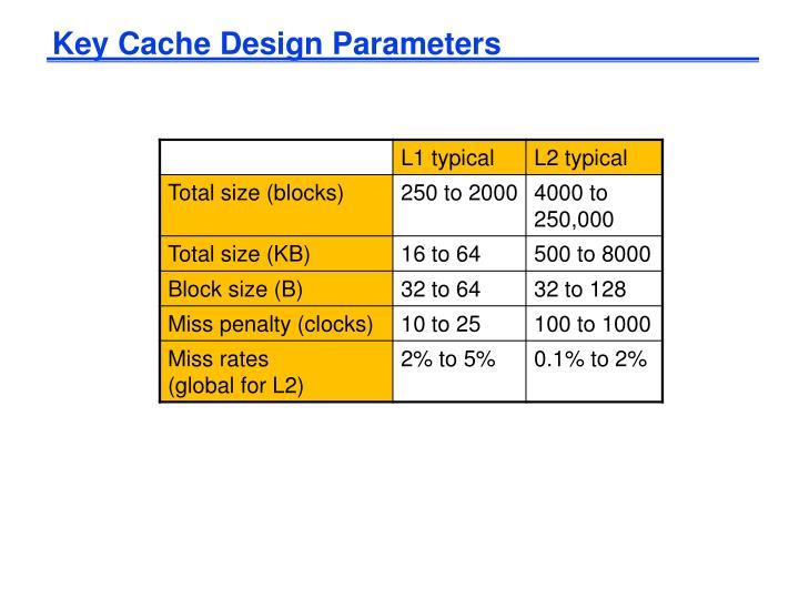 Key Cache Design Parameters