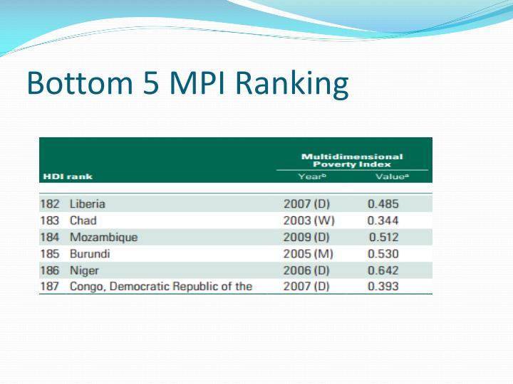 Bottom 5 MPI Ranking