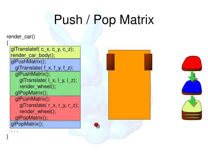 Push / Pop Matrix