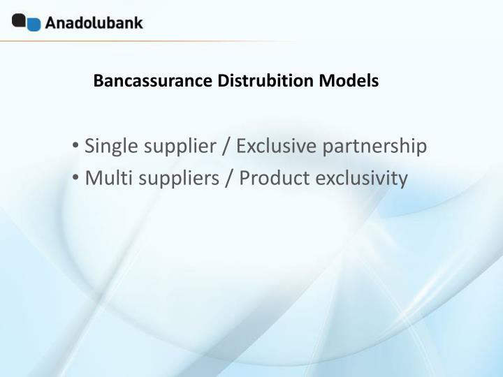 Bancassurance Distrubition Models