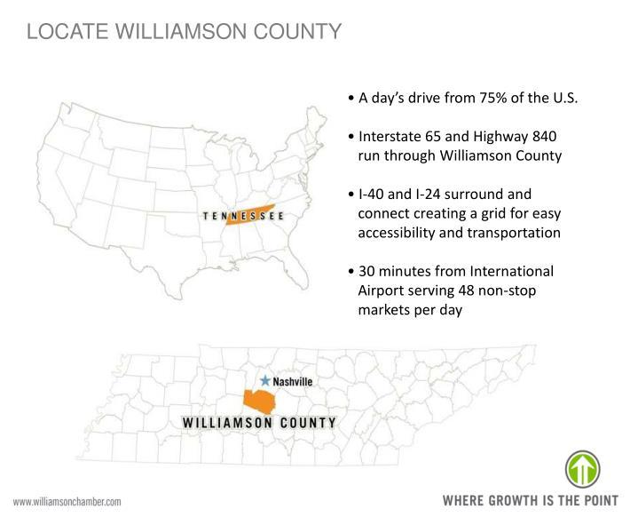 LOCATE WILLIAMSON COUNTY