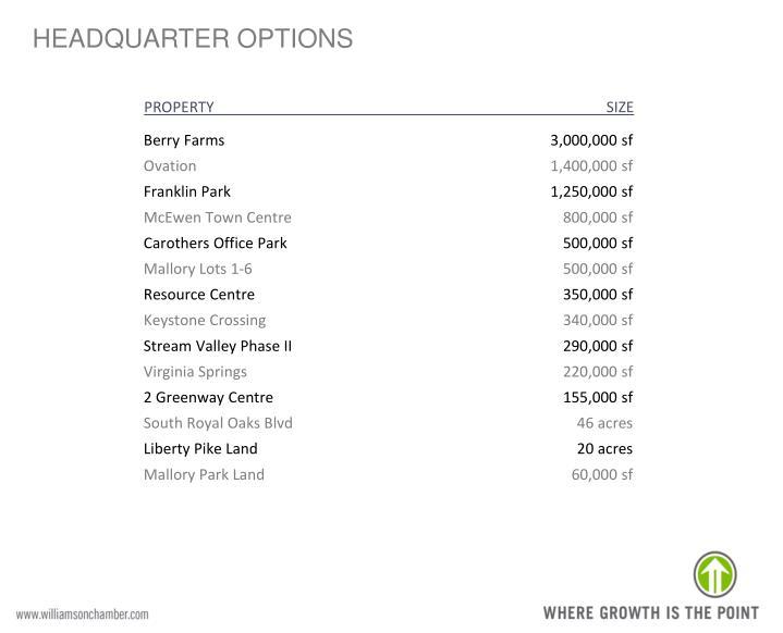 HEADQUARTER OPTIONS