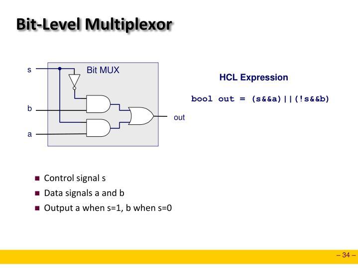 Bit-Level Multiplexor