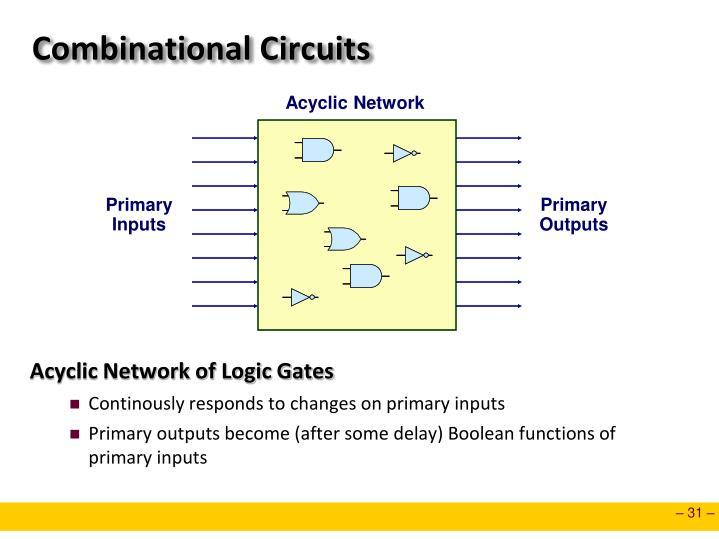 Acyclic Network