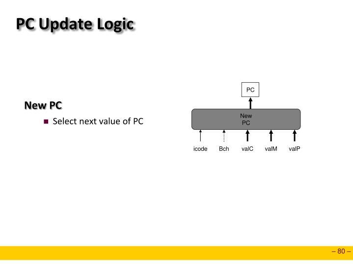 PC Update Logic