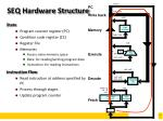 seq hardware structure