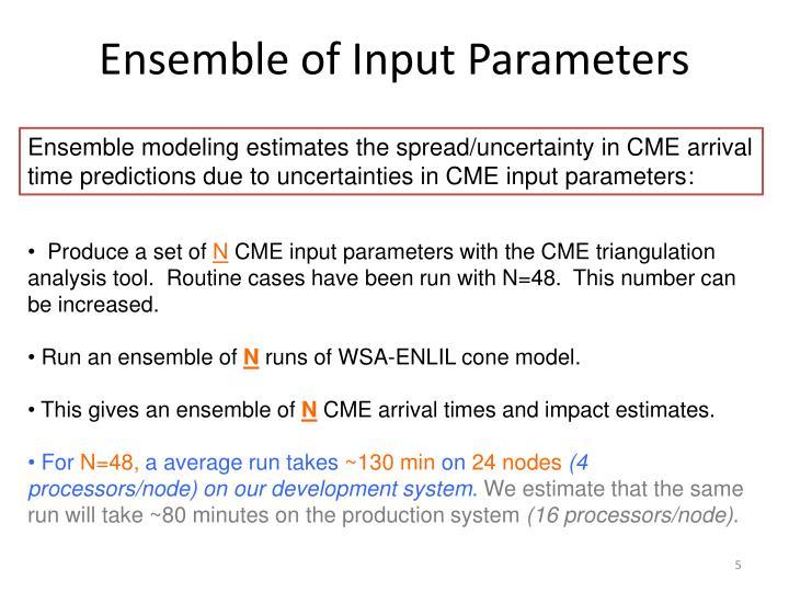 Ensemble of Input Parameters
