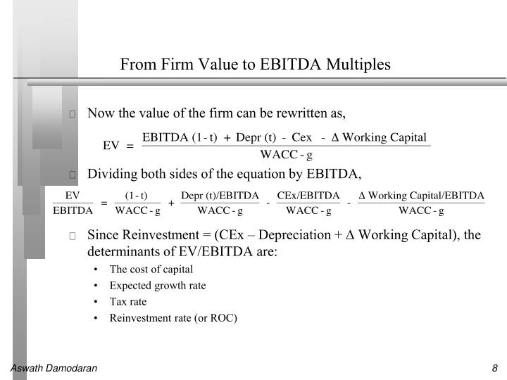 From Firm Value to EBITDA Multiples