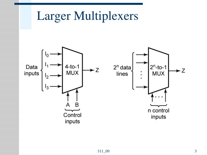 Larger multiplexers
