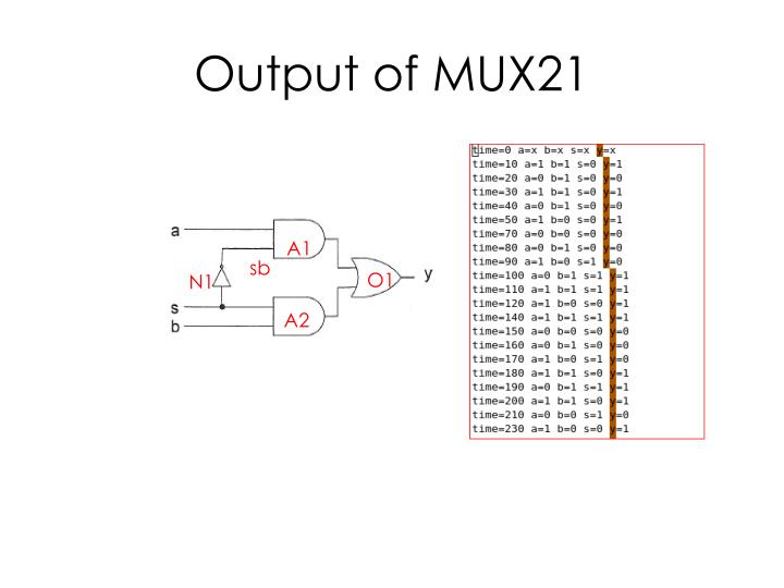 Output of MUX21