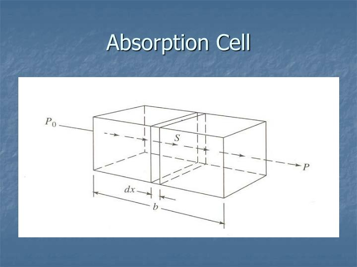 Absorption Cell
