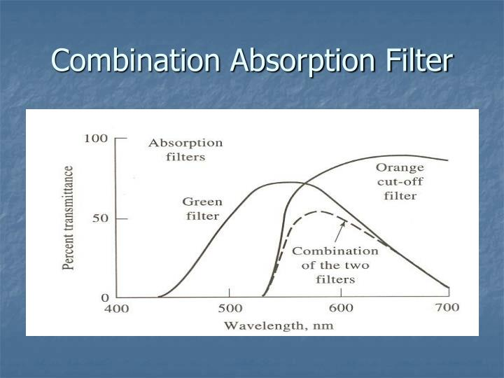 Combination Absorption Filter