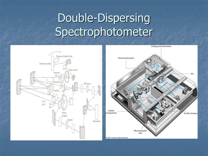 Double-Dispersing Spectrophotometer
