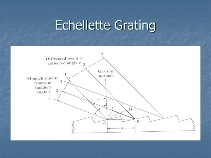 Echellette Grating