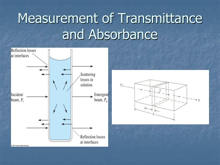 Measurement of transmittance and absorbance