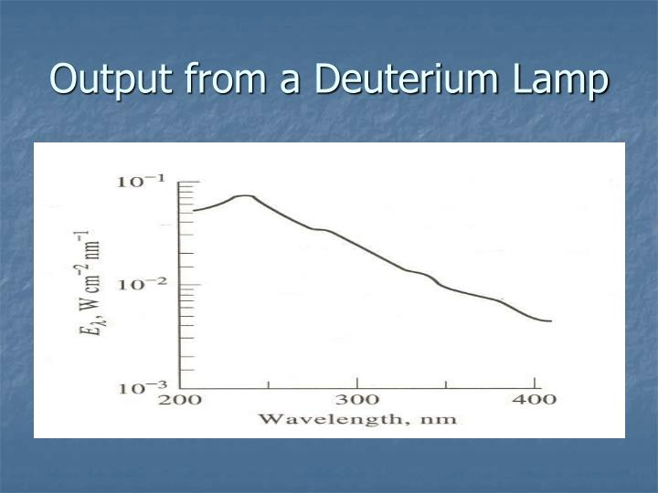 Output from a Deuterium Lamp