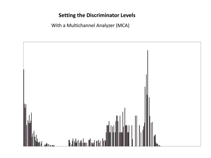 Setting the Discriminator Levels